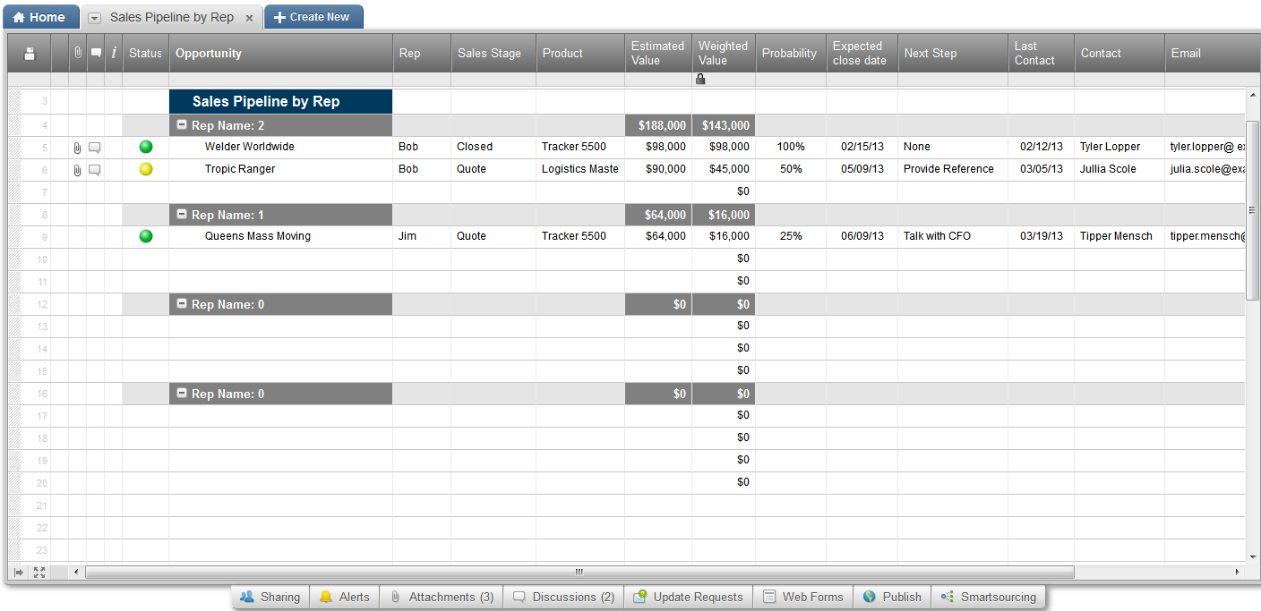 smartsheet image11 crm shows how to keep track of sales pipeline by