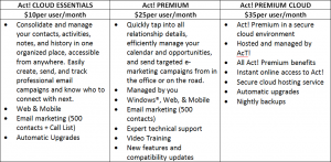 Act CRM - Pricing Table